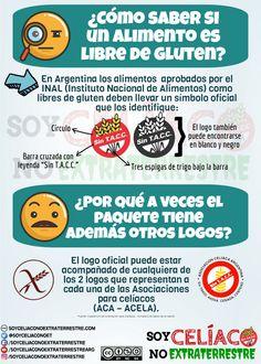 Identificación de alimentos libres de gluten