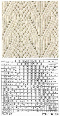 This Pin was discovered by 晟容 Lace Knitting Stitches, Cable Knitting, Crochet Stitches Patterns, Sweater Knitting Patterns, Knitting Charts, Knitting Designs, Stitch Patterns, Garter Stitch, Knitting Tutorials