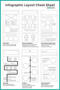 Layout Cheat Sheet for Infographics : Visual arrangement tips Good visual arrang. Layout Cheat Sheet for Infographics : Visual arrangement tips Good visual arrangement puts together design objects i Layout Design, Design De Configuration, Graphisches Design, Graphic Design Tips, Tool Design, Web Layout, How To Design, Design Process, Web Design Basics