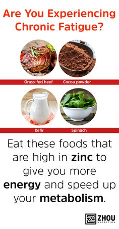 Studies show that consuming enough zinc can help with Chronic Fatigue. Zinc is found in foods high in protein like grass-fed beef, lamb and chicken. Other foods high in zinc also include cocoa powder, chickpeas, kefir, mushrooms and spinach.
