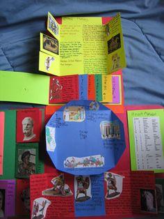 Sugarplum Ancient Greece lapbook for SOTW 1