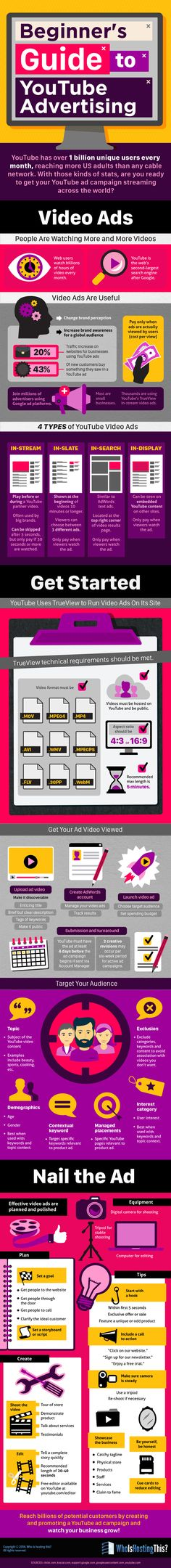 Beginner's Guide to YouTube Advertising #infographic #Advertising #YouTube   http://www.DebbieKrug.org