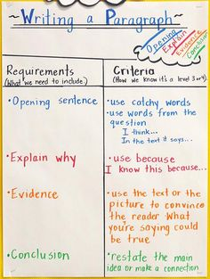 5th grade writing classroom organization | BALANCEDLITERACYDIET :: index :: Balanced Literacy Diet