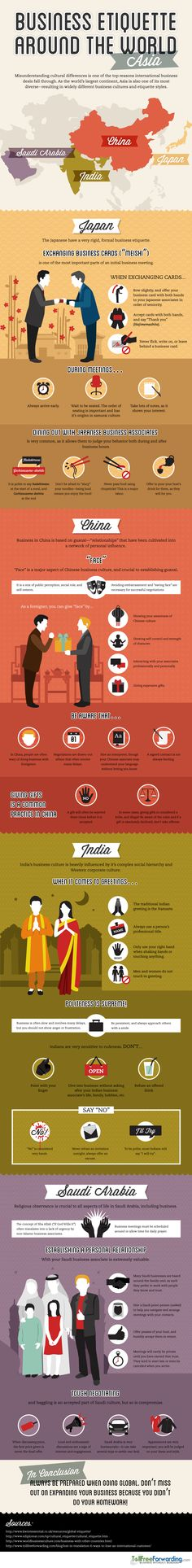 Business Etiquette Around the World (Asia)   #infographic #Business #Asia