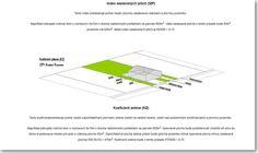 Ukazovateľe, štandardy Boarding Pass, Map, How To Plan, Location Map, Maps