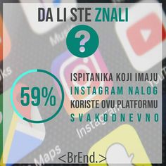 Da li ste znali?      #brenditacka #brand #branding #advertising #marketing #socialmedia #webdevelopment #webdesign #web #it #instagram #facts #facebook #business #serbia #srbija #beograd #belgrade #nis #novisad