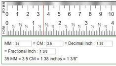 Convert Mm Cm To Fractions Of Inches Cm To Inches Conversion Ruler Measurements Metric Conversion Chart