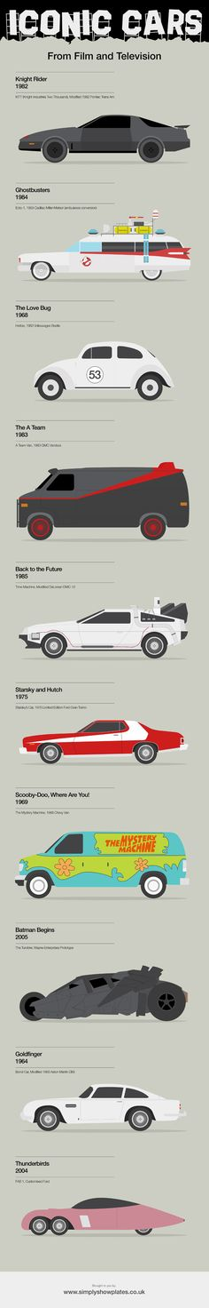 Iconic Cars From Film And Television   #infographic #Cars
