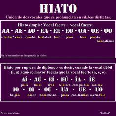 Hiato.