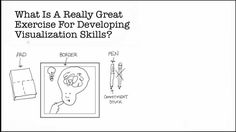 Rapid VIZ-- What Is A Really Great Exercise For Developing Visualization...
