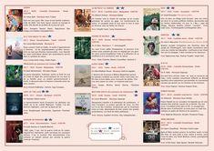 14 films, du bollywood au film d'auteur, du 11 au 15 avril 2018 !