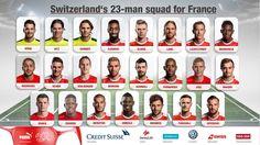 Switzerland squad for UEFA EURO 2016