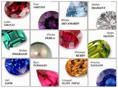 Birthstone jewelry is an increasing popular trend. Most, if not all, gemstones have metaphysical powers and properties. Let us take a look at celebrity birthstone jewelry. Pearl And Diamond Earrings, Sterling Silver Earrings, 925 Silver, Silver Jewelry, Anniversary Gifts For Wife, Wedding Anniversary, Blue Moonstone, 14k Gold Ring, Birthstone Jewelry