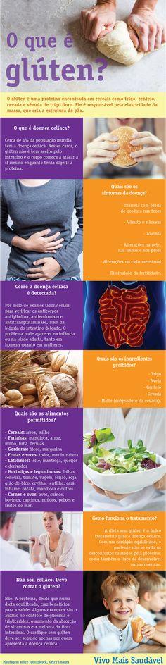 Infográfico sobre a Doença Celíaca: o que é, sintomas, tratamento, alimentos permitidos e proibidos. Saiba mais sobre a Dieta sem Glúten no nosso blog: https://www.emporioecco.com.br/blog/dieta-sem-gluten/