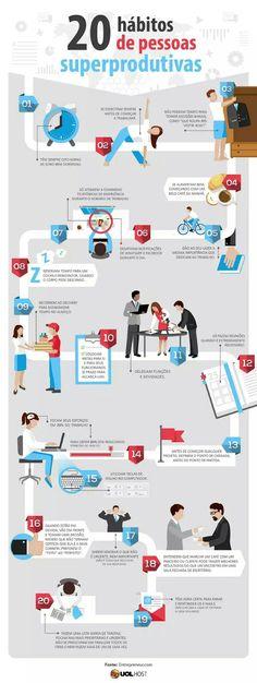 20 hábitos de pessoas superprodutivas