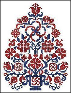 Украинское родовое (семейное) дерево:  вышивается на свадьбу