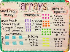 - great anchor chart - use with repeated addition or intro to multiplication: Introducing Arrays! - great anchor chart - use with repeated addition or intro to multiplication Maths Guidés, Teaching Multiplication, Math Classroom, Teaching Math, Multiplication Anchor Charts, Multiplication As Repeated Addition, Teaching Time, Teaching Spanish, Fractions