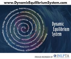 Home - Dynamic Equilibrium System Steady State, Coaching, Banner, Activities, Training, Banner Stands, Banners