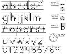 Handwriting Examples, Teaching Handwriting, Teaching Letters, Teaching Tools, Alphabet Writing, Pre Writing, Kids Writing, Writing Prompts, Writing Fonts