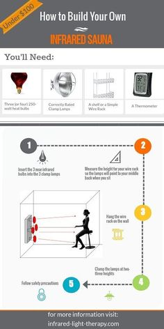 See full instructions in the post: DIY near infrared sauna infograph - so simple to make this (for less than $100!)