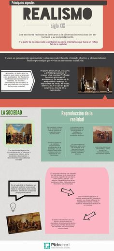 Hacer Historia: Realismo (Infografías) Spanish Teaching Resources, Teaching Art, Ap Literature, Kids Inspire, Spanish Art, Pretty Notes, Spanish Basics, Learn Art, Spanish Language