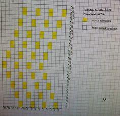 Lankana Nalle luontopolku koivu ja punainen itsevärjäämä Nalle lanka. Alempana on testi, miten väri kestää Kool Aidilla värjätessä. Puikot 3...
