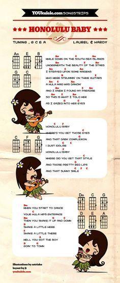Dolly Parton Jolene Ukulele I Need A Ukulele And Play This