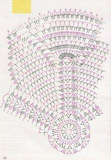 Szydełkomania: Servetus Circular