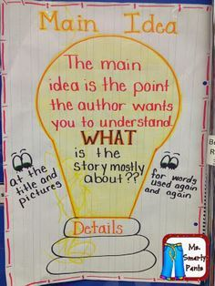 Smarty Pants : Main Idea This is a great, to-the-point anchor chart Can redo for nonfiction. Look at the title and photographs and headings. Use text instead of story. There& not really a main idea in a story. Ela Anchor Charts, Kindergarten Anchor Charts, Reading Anchor Charts, Kindergarten Writing, Reading Lessons, Reading Strategies, Teaching Reading, Guided Reading, Learning