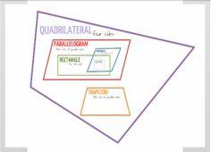 Quadrilaterals Prezi