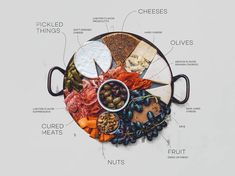 Wine, cheese, and charcuterie. What more do you need? Here is a framework to create the perfectly paired charcuterie board with this heavenly trio and more. Charcuterie And Cheese Board, Charcuterie Plate, Cheese Boards, Wine Folly, Chenin Blanc, Sweet Wine, Creamy Cheese, In Vino Veritas, Wine Time
