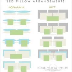 Pillow decorating