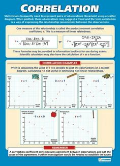 Purchase our Set of 10 Maths A-level Poster to help improve understanding and reinforce learning. The set provides a comprehensive collection of Maths A-level posters and offers great value for money. Teaching Math, Teaching Resources, Maths A Level, Statistics Math, Statistics Cheat Sheet, Machine Learning Deep Learning, Gcse Math, Math Poster, Math Formulas