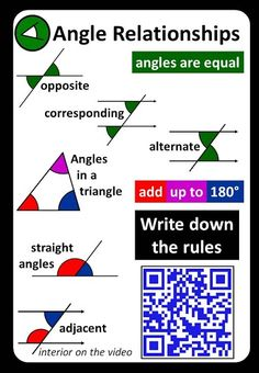 Resource 8-Displaying Angle Relationships  This resource is a picture that provides a visual representation of many special angle relationships.  It is a part of a set of flashcards that are available on GoogleDrive.  The special feature that appealed to me was a QR code that linked to a YouTube video that reviewed the topic.  I would provide this resource to my students as a study tool for them to access at home.#etlobest #anglerelationships