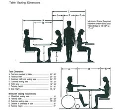Table Sizes and Seating | Floor Plans, Booths Tables Bars