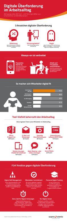 Gefahr digitale Überforderung: Zwei Drittel der Mitarbeiter mit Kundenkontakt ständig erreichbar | Kroker's Look @ IT
