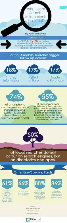 Why Local Search is Important for Small Business #SocialMediaTips #SocialMediaMarketing #SocialMedia