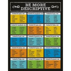 The colorful chalkboard design of the Be More Descriptive Chart is sure to capture the attention of your students while providing examples of words and their synonyms that make for more interesting wr Creative Writing Tips, Book Writing Tips, Writing Words, Teaching Writing, Essay Writing, Synonyms For Writing, Writing Workshop, Writing Help, Teaching Ideas