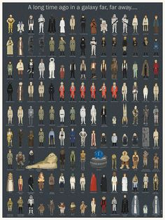 A Poster of Every Star Wars Character The is a x poster by by artist Max Dalton. The image shows every character in the first Star Wars trilogy, arranged in the order of their appearance. Star Wars Love, Star Wars Episódio Iv, Star Trek, Starwars, Star Wars Poster, Geeks, Obi Wan, After Earth, Spoke Art