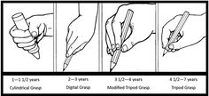 stages of pencil grasp