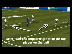Football Association Coaching Level 1 and 2 - Create Space in Triangles - YouTube