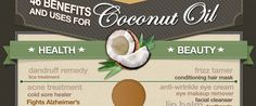 Website about the benefits of Coconut Oil and how to use it in each application.