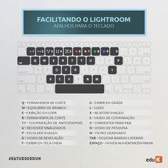 O lightroom é uma ferramenta bastante importante para os fotógrafos. Sabe como acessar cada atalho do teclado? Sem problemas, a eduK ajuda ;)