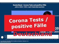 Deutschland – Corona Tests und positive Fälle Videos, Youtube, Corona, Germany, Youtubers, Youtube Movies