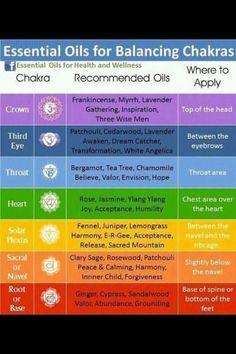 Chakra balancing                                                                                                                                                      Mehr