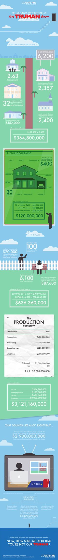 Truman Show infographic. 1st, no I did not name Truman after the movie. 2nd, this is crazy.