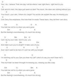 Sam Smith - Lay Me Down Chords Capo 2