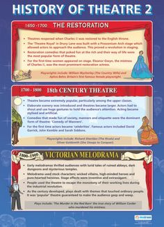 History of Theatre 2 | Drama Educational School Posters