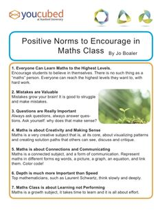 """There is a really damaging myth that pervades the US/UK and other countries – the idea that some people are born with a """"math brain"""" and some are not. This has been resoundingly disproved by research but many students and parents believe this. It is really important to communicate """"growth mindset"""" messages to students. Help them know that everyone is a math person and that the latest research is telling us that students can reach any levels in math because of the incredible plasticity of…"""