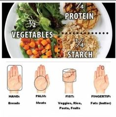 Portion out your food